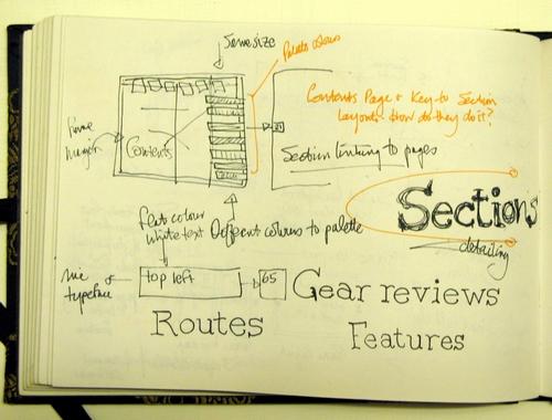 notebook scribbles